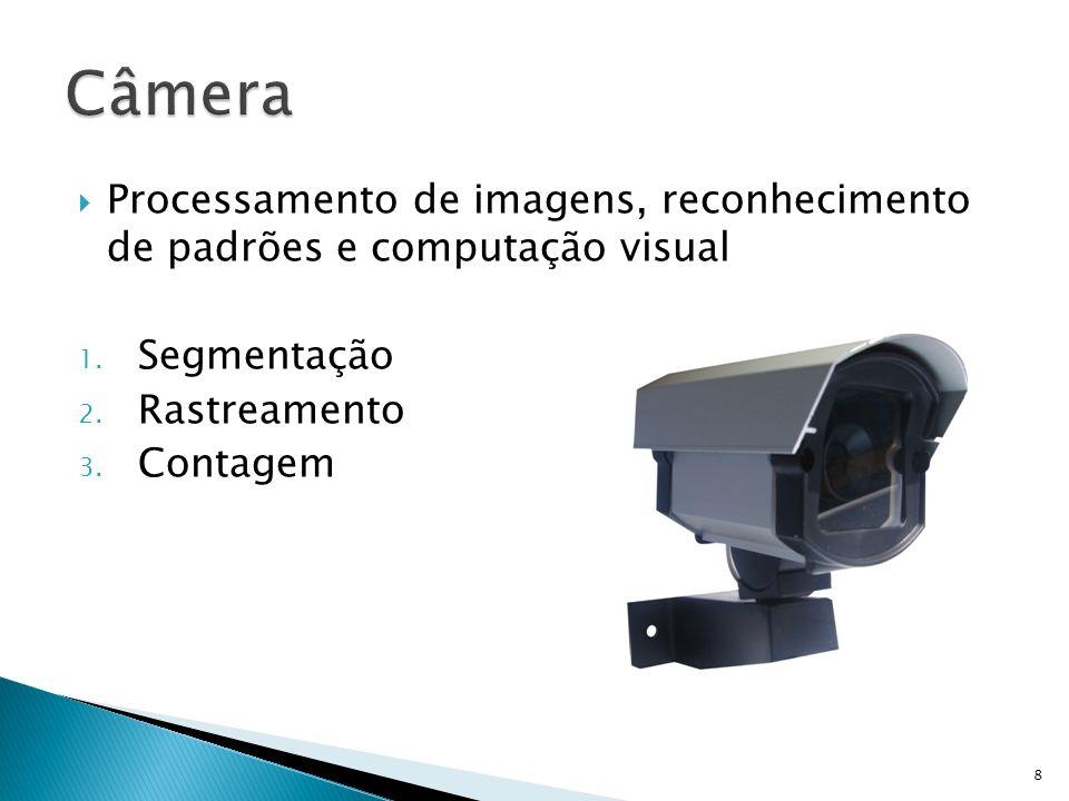Câmera Processamento de imagens, reconhecimento de padrões e computação visual. Segmentação. Rastreamento.