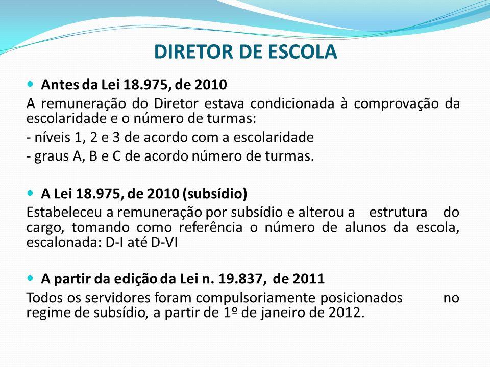DIRETOR DE ESCOLA Antes da Lei 18.975, de 2010