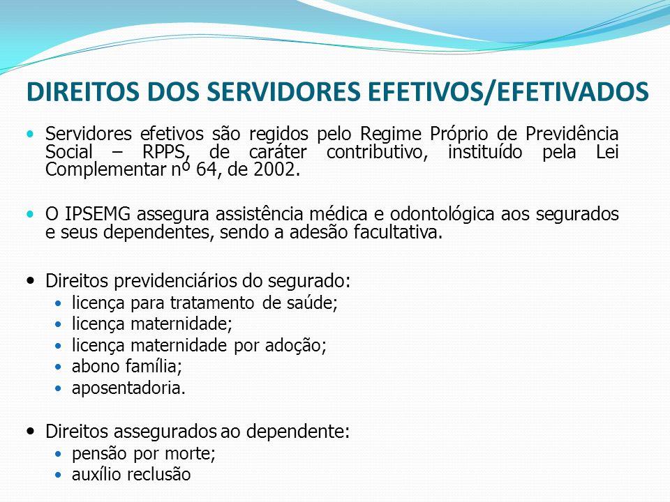 DIREITOS DOS SERVIDORES EFETIVOS/EFETIVADOS