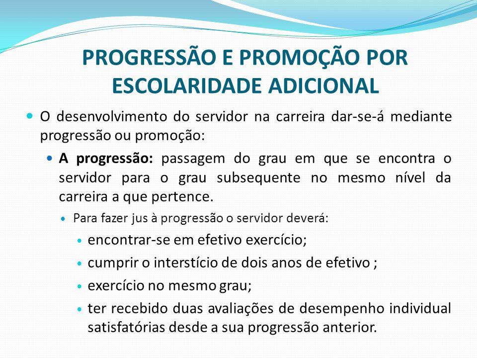 PROGRESSÃO E PROMOÇÃO POR ESCOLARIDADE ADICIONAL