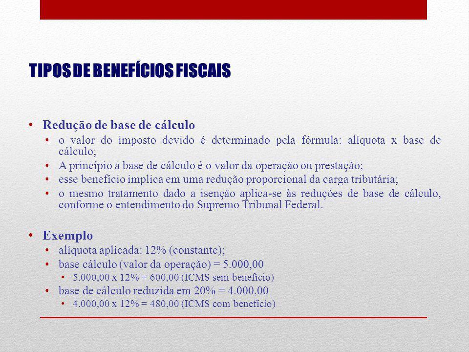 TIPOS DE BENEFÍCIOS FISCAIS