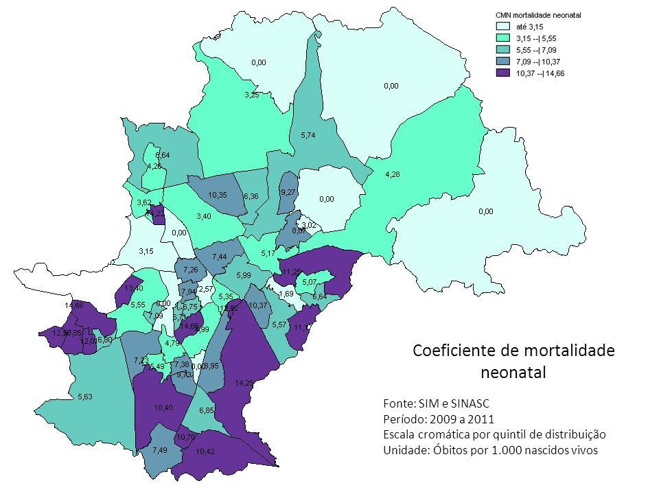 Coeficiente de mortalidade neonatal