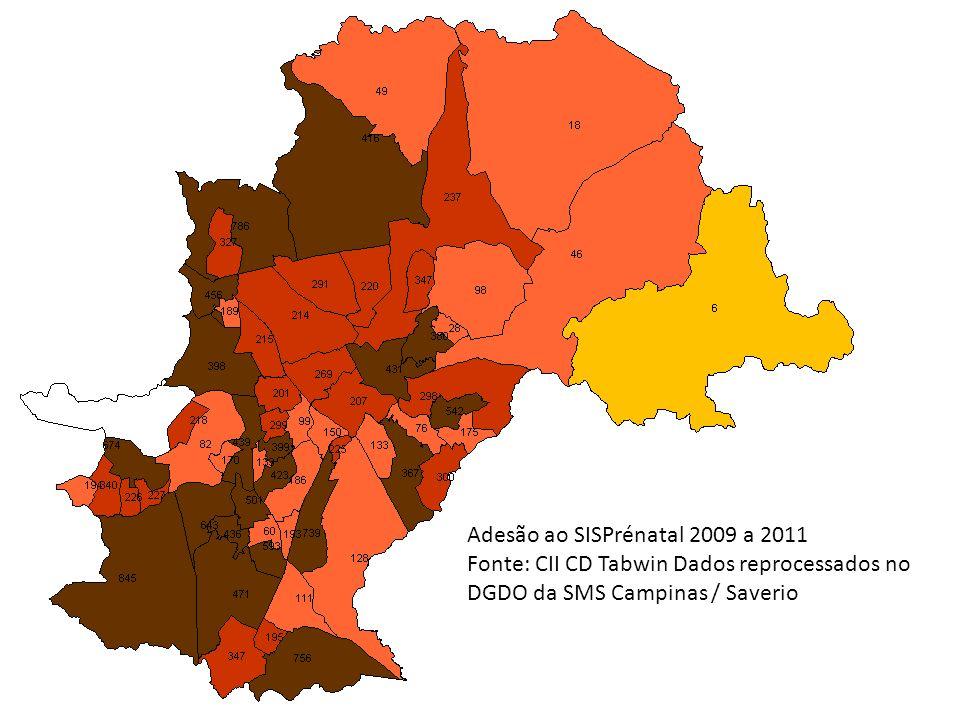 Adesão ao SISPrénatal 2009 a 2011