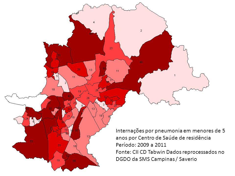 Internações por pneumonia em menores de 5 anos por Centro de Saúde de residência