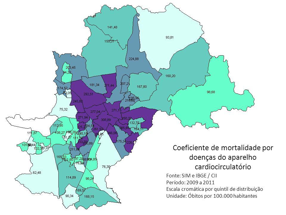 Coeficiente de mortalidade por doenças do aparelho cardiocirculatório