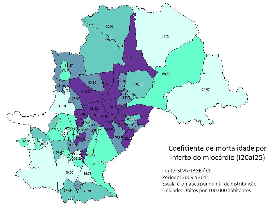 Coeficiente de mortalidade por Infarto do miocárdio (I20aI25)