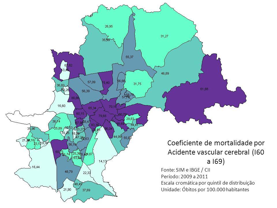 Coeficiente de mortalidade por Acidente vascular cerebral (I60 a I69)
