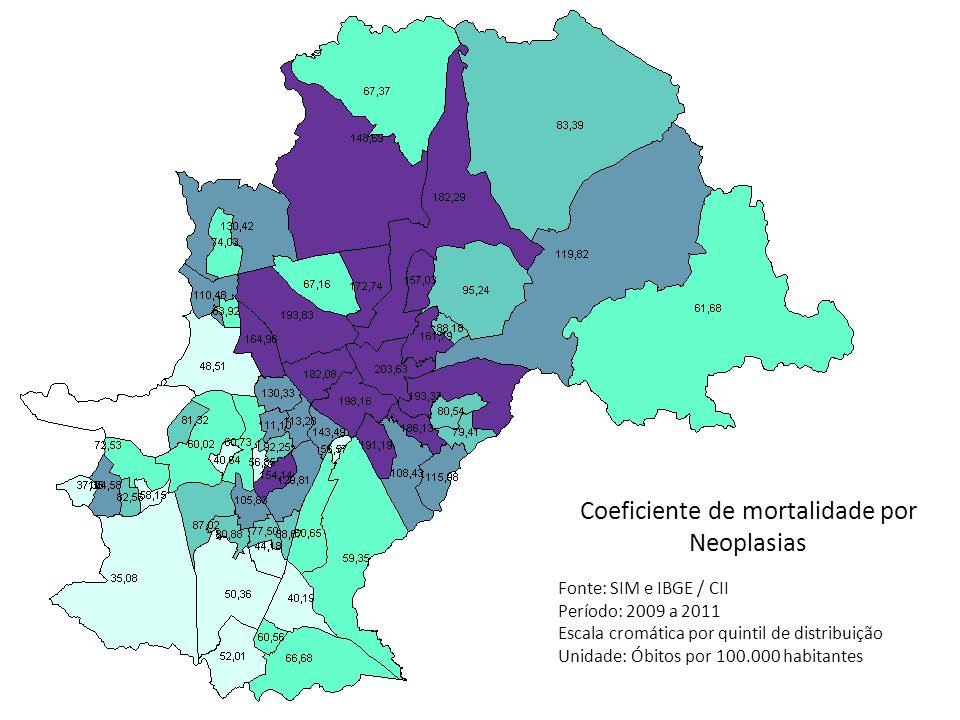 Coeficiente de mortalidade por Neoplasias