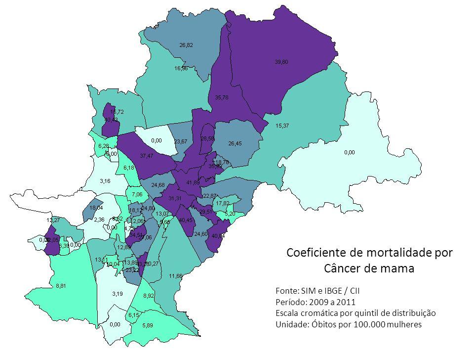 Coeficiente de mortalidade por Câncer de mama