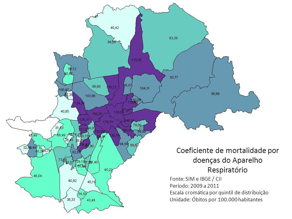 Coeficiente de mortalidade por doenças do Aparelho Respiratório