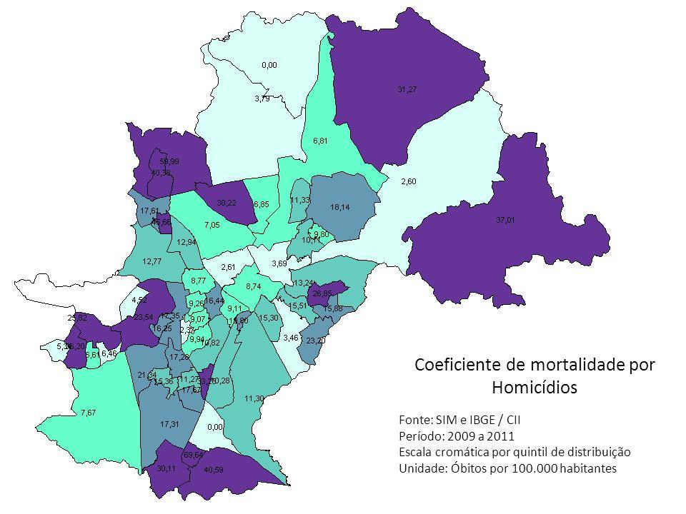 Coeficiente de mortalidade por Homicídios