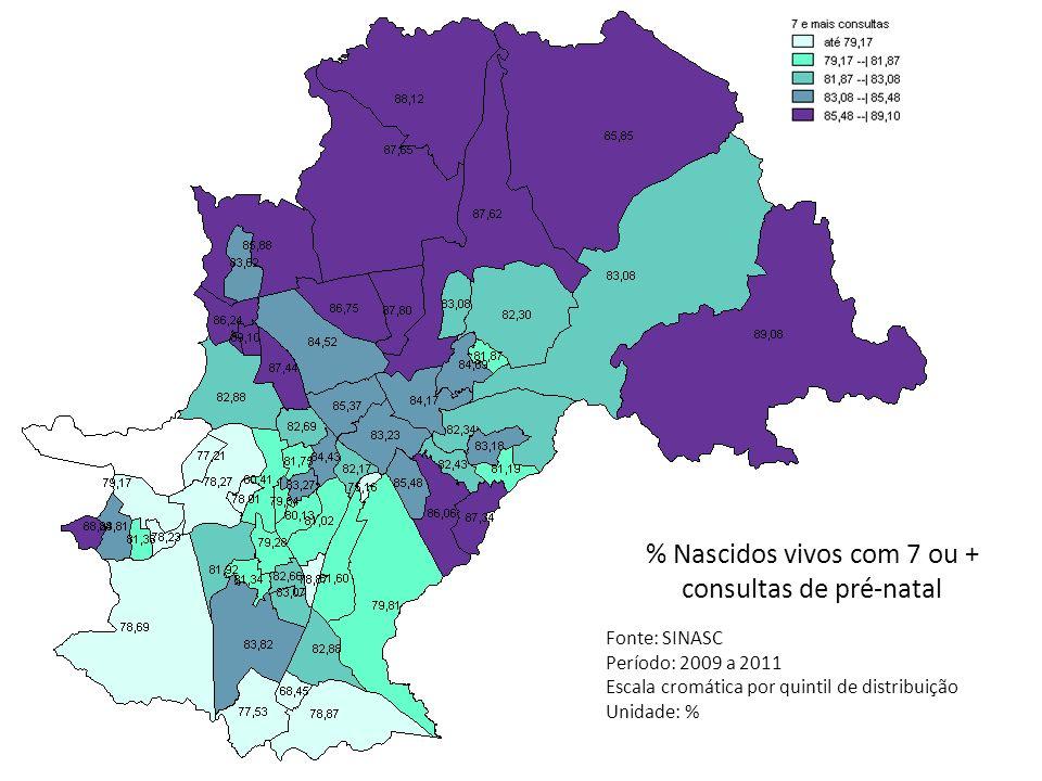 % Nascidos vivos com 7 ou + consultas de pré-natal