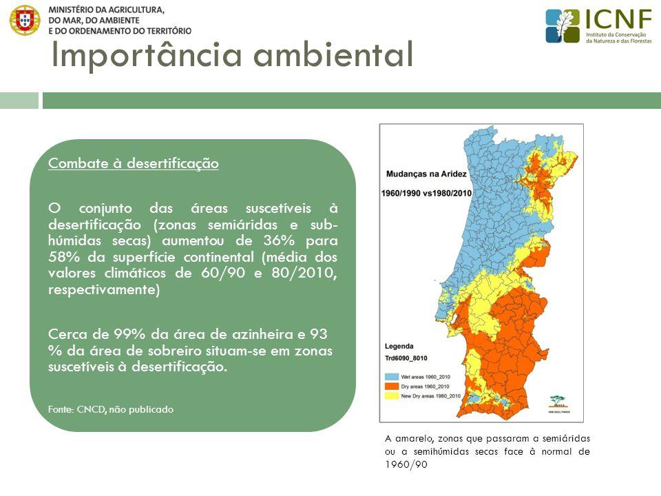 Importância ambiental