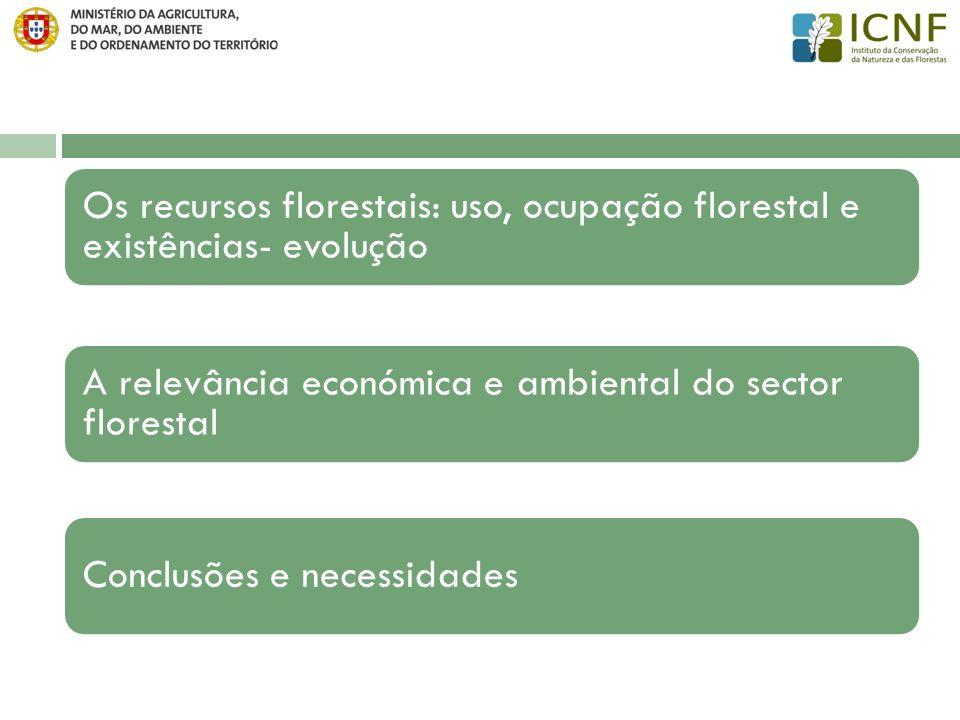Os recursos florestais: uso, ocupação florestal e existências- evolução