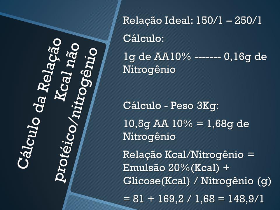Cálculo da Relação Kcal não protéico/nitrogênio