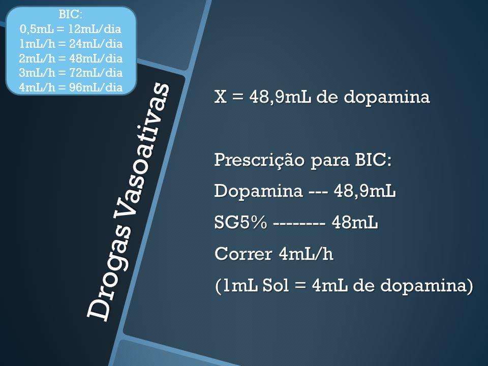 BIC: 0,5mL = 12mL/dia. 1mL/h = 24mL/dia. 2mL/h = 48mL/dia. 3mL/h = 72mL/dia. 4mL/h = 96mL/dia.