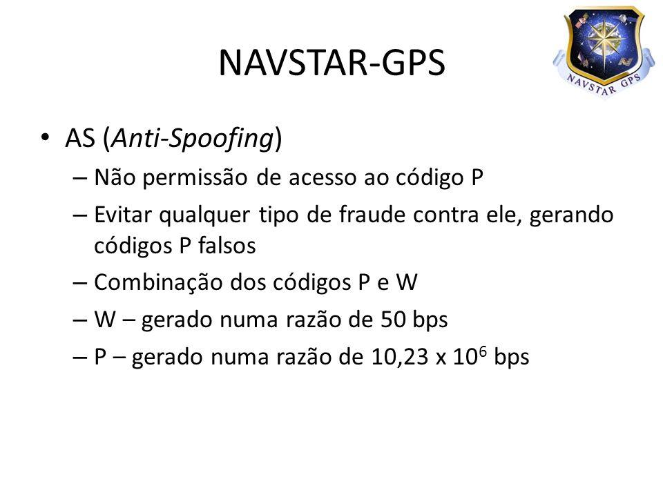 NAVSTAR-GPS AS (Anti-Spoofing) Não permissão de acesso ao código P