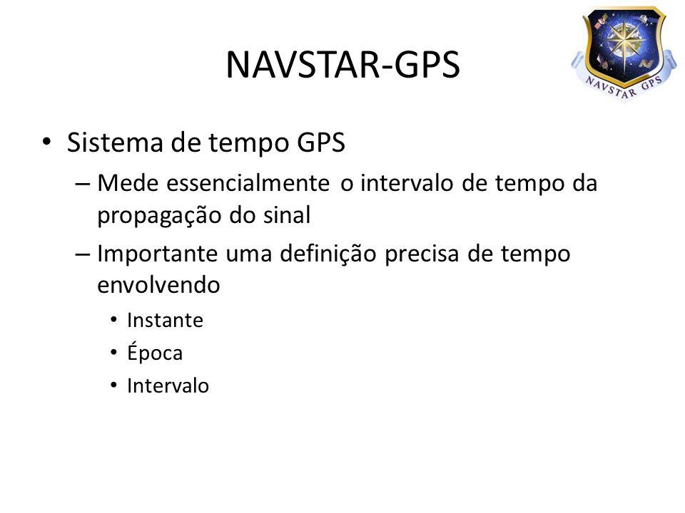 NAVSTAR-GPS Sistema de tempo GPS
