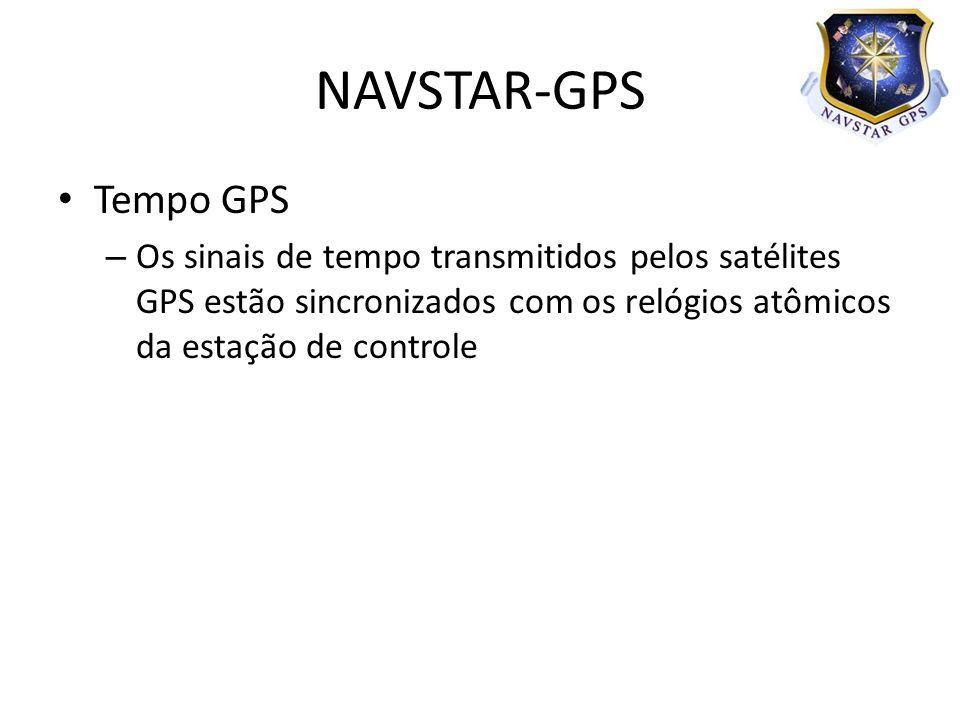 NAVSTAR-GPS Tempo GPS.