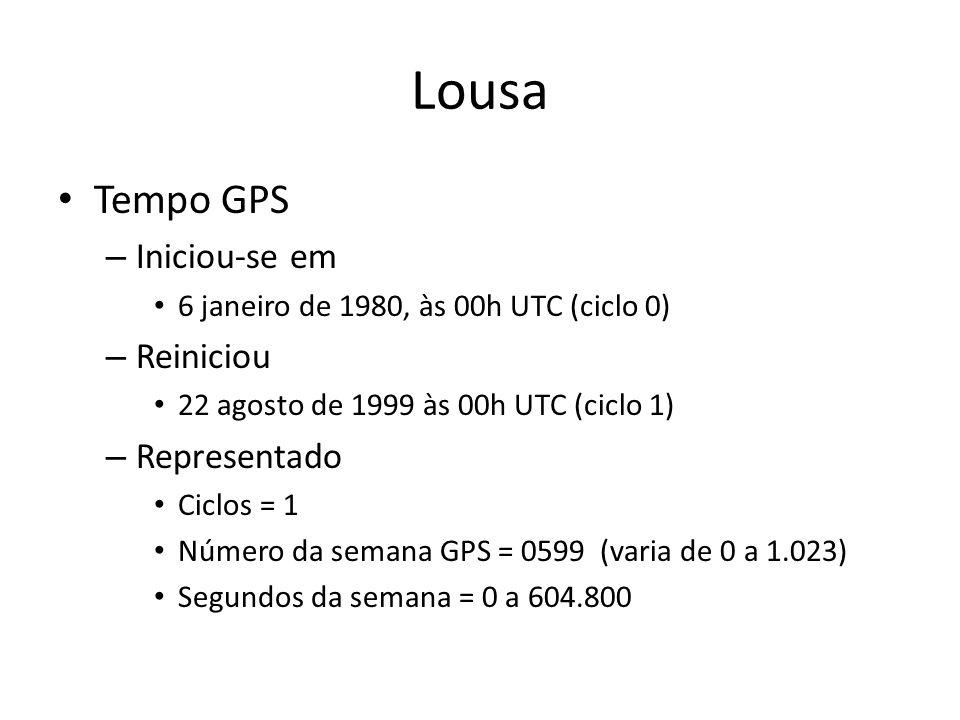 Lousa Tempo GPS Iniciou-se em Reiniciou Representado