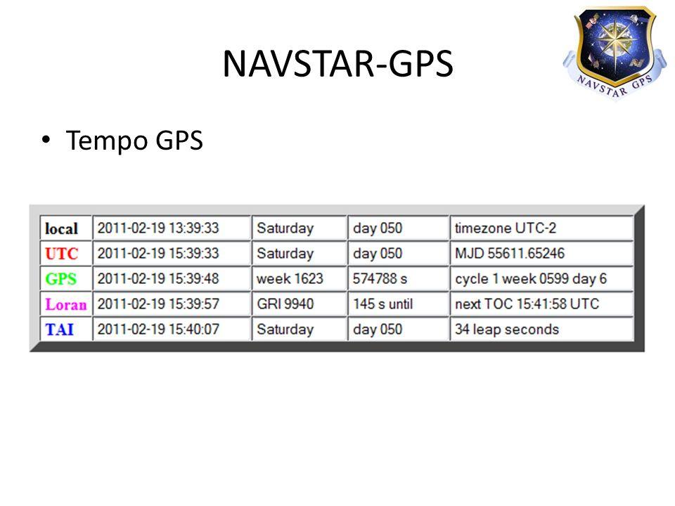 NAVSTAR-GPS Tempo GPS