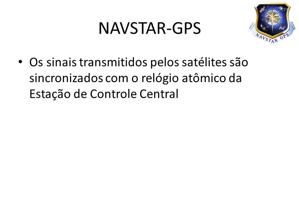 NAVSTAR-GPS Os sinais transmitidos pelos satélites são sincronizados com o relógio atômico da Estação de Controle Central.