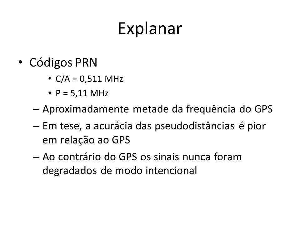 Explanar Códigos PRN Aproximadamente metade da frequência do GPS