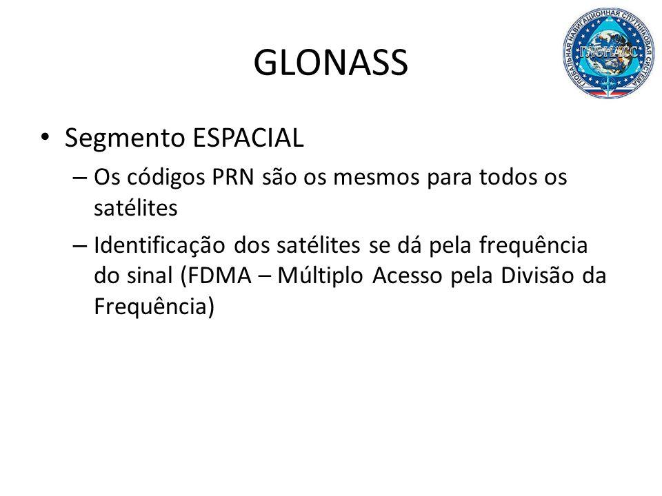 GLONASS Segmento ESPACIAL