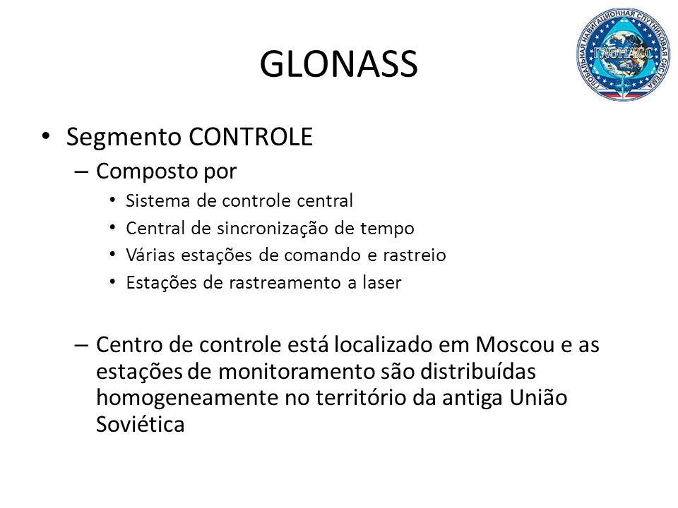 GLONASS Segmento CONTROLE Composto por