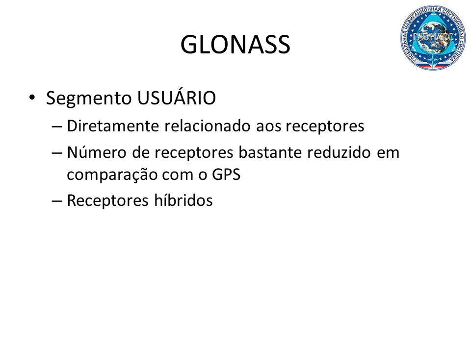 GLONASS Segmento USUÁRIO Diretamente relacionado aos receptores
