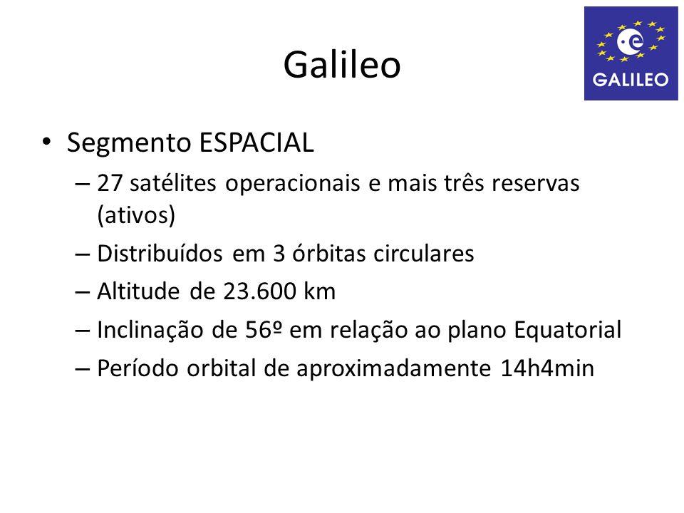 Galileo Segmento ESPACIAL