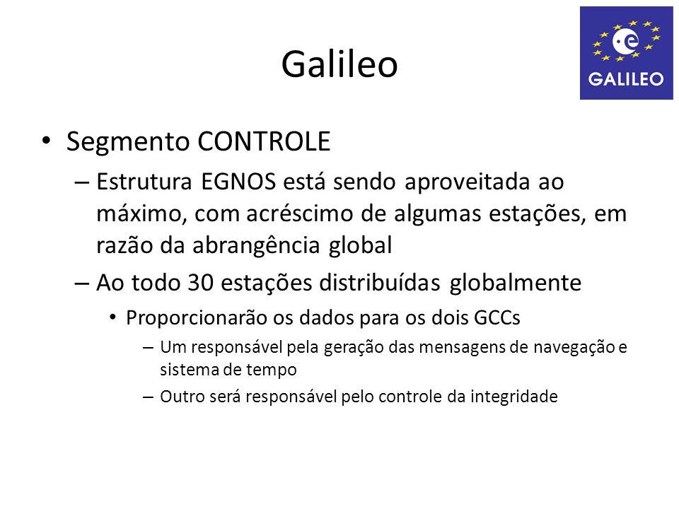 Galileo Segmento CONTROLE