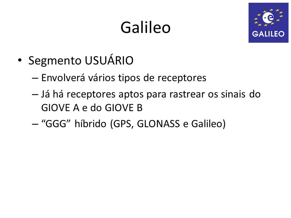Galileo Segmento USUÁRIO Envolverá vários tipos de receptores
