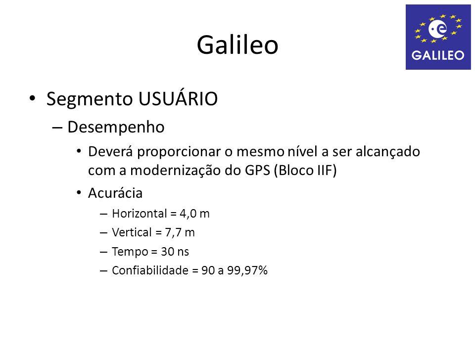 Galileo Segmento USUÁRIO Desempenho