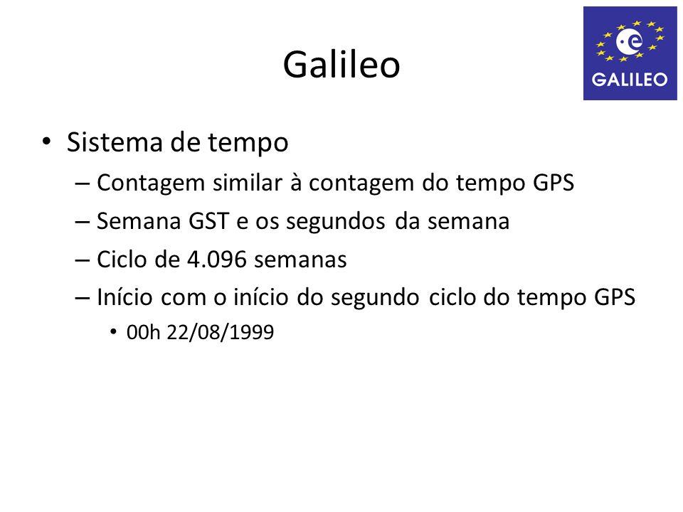 Galileo Sistema de tempo Contagem similar à contagem do tempo GPS