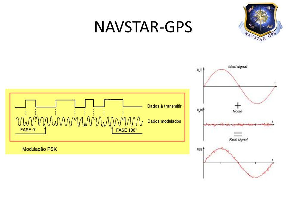 NAVSTAR-GPS