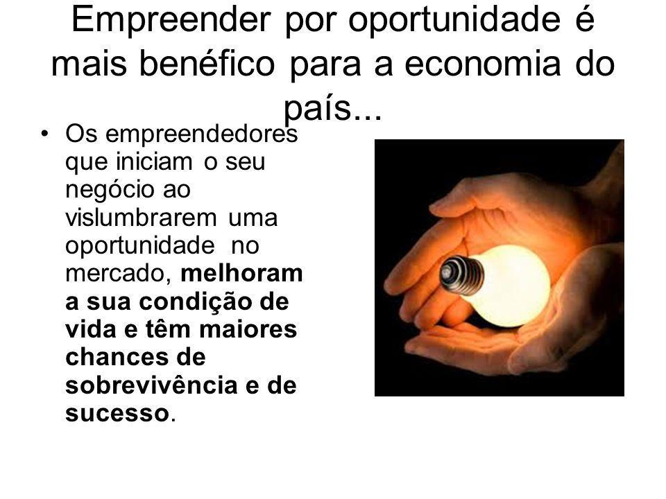Empreender por oportunidade é mais benéfico para a economia do país...