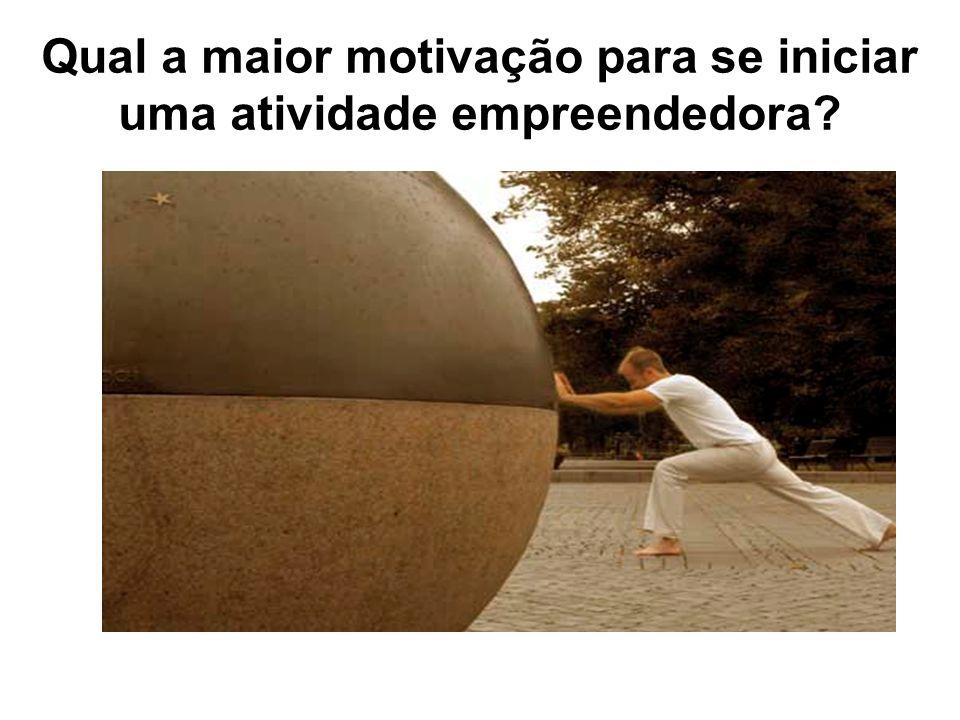 Qual a maior motivação para se iniciar uma atividade empreendedora