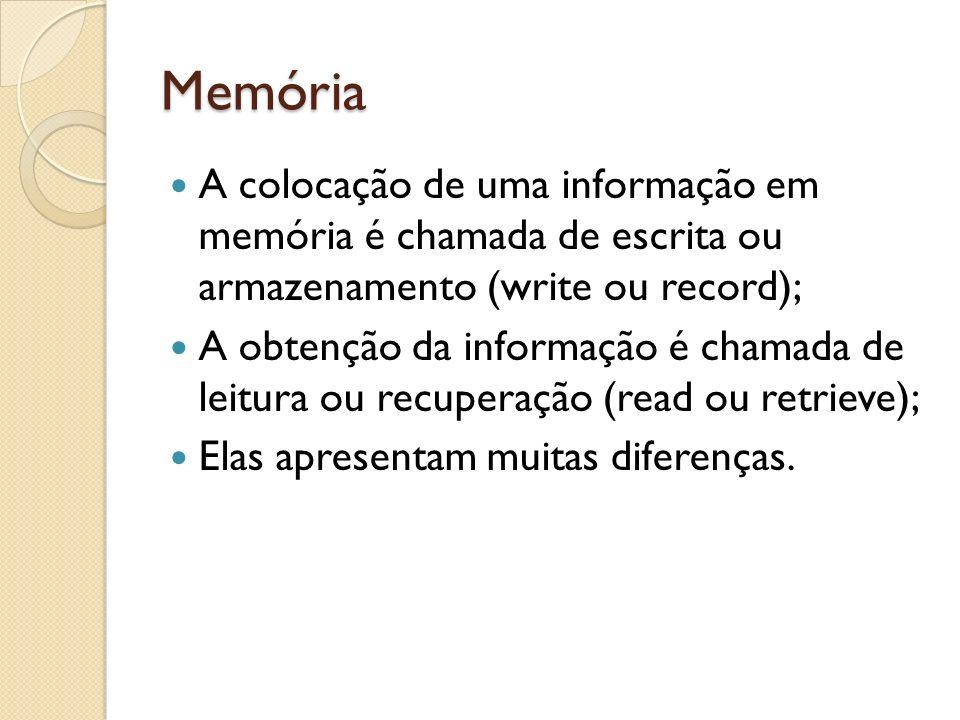 Memória A colocação de uma informação em memória é chamada de escrita ou armazenamento (write ou record);