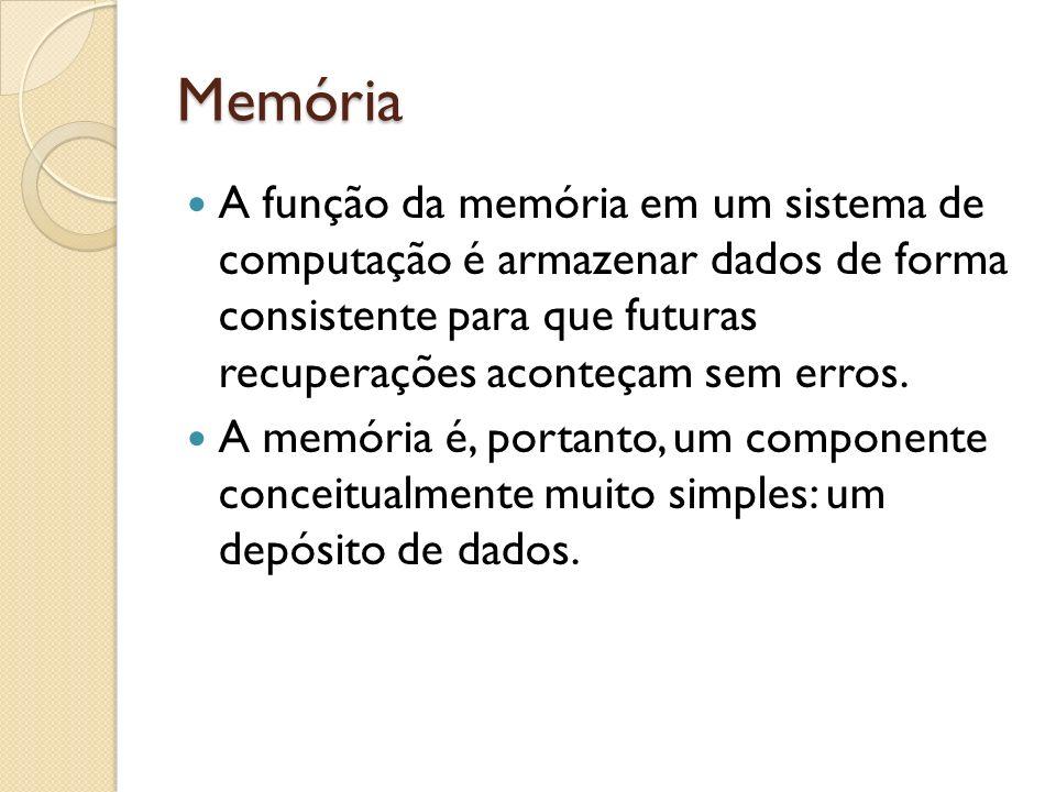 Memória A função da memória em um sistema de computação é armazenar dados de forma consistente para que futuras recuperações aconteçam sem erros.