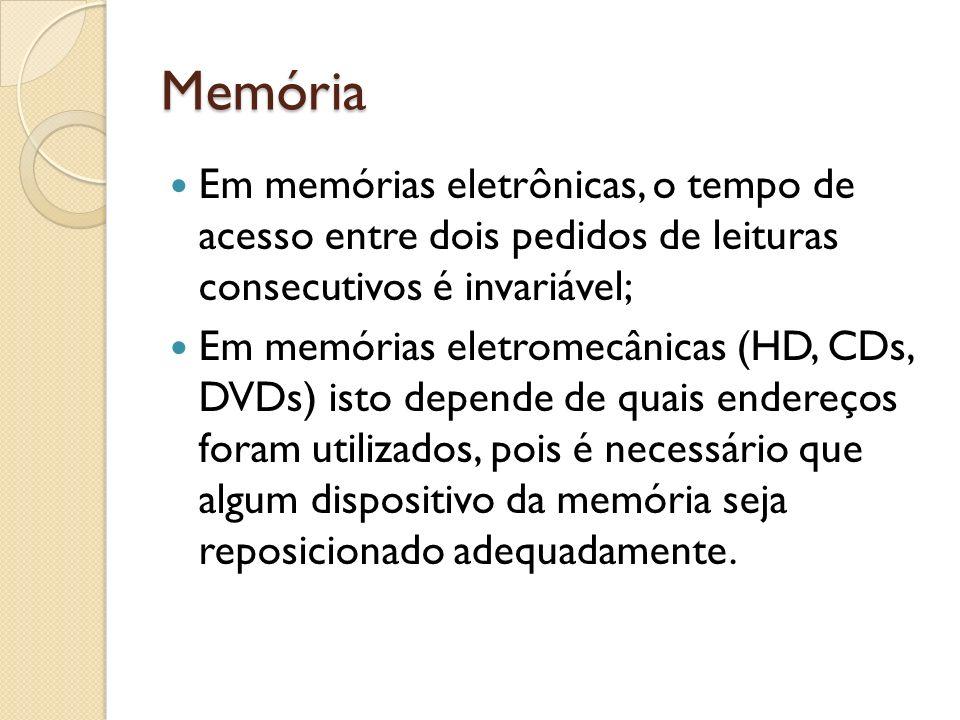 Memória Em memórias eletrônicas, o tempo de acesso entre dois pedidos de leituras consecutivos é invariável;