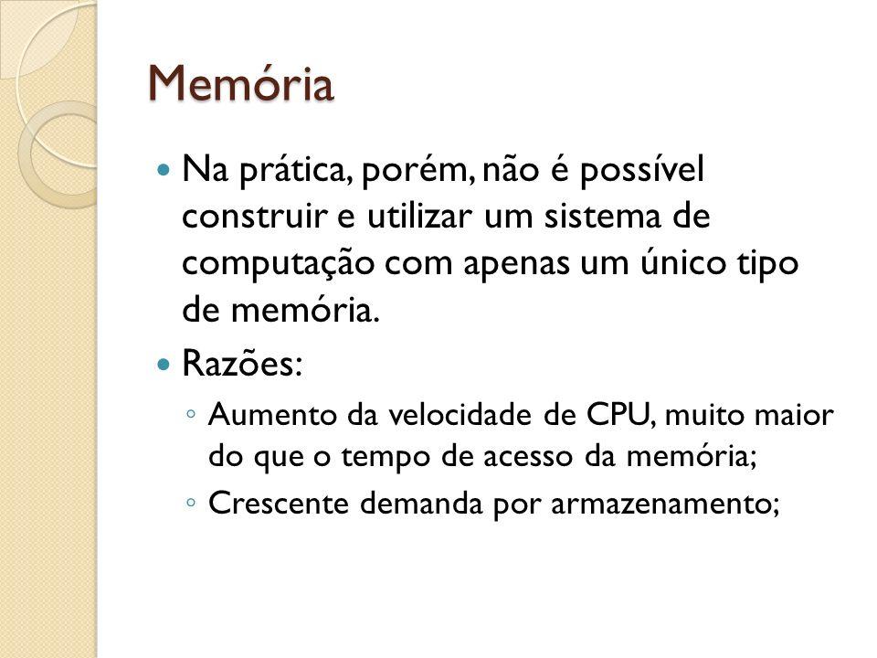Memória Na prática, porém, não é possível construir e utilizar um sistema de computação com apenas um único tipo de memória.