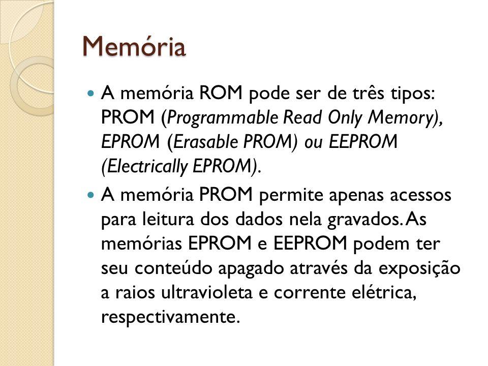 Memória A memória ROM pode ser de três tipos: PROM (Programmable Read Only Memory), EPROM (Erasable PROM) ou EEPROM (Electrically EPROM).