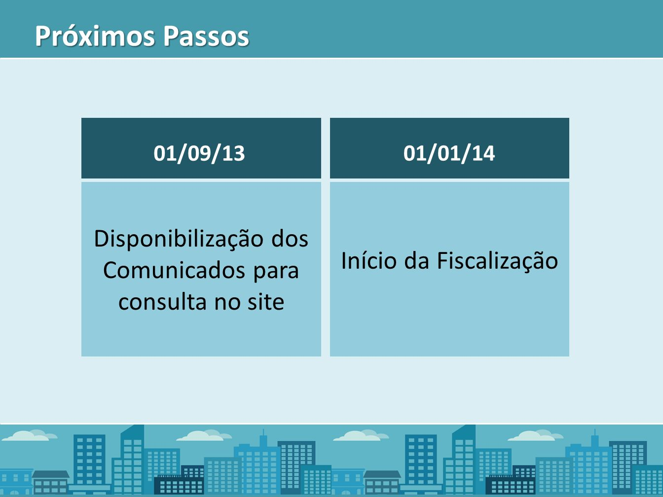 Próximos Passos Disponibilização dos Comunicados para consulta no site