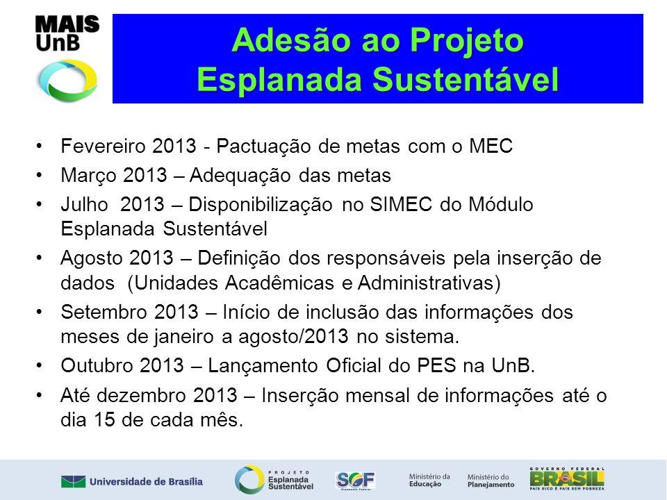 Adesão ao Projeto Esplanada Sustentável