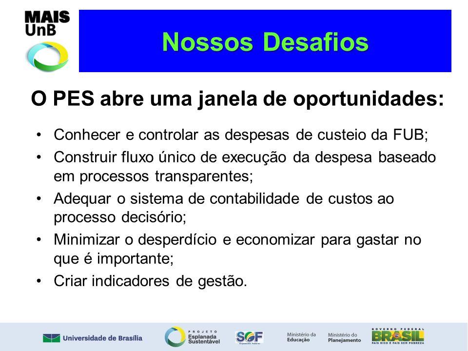 O PES abre uma janela de oportunidades: