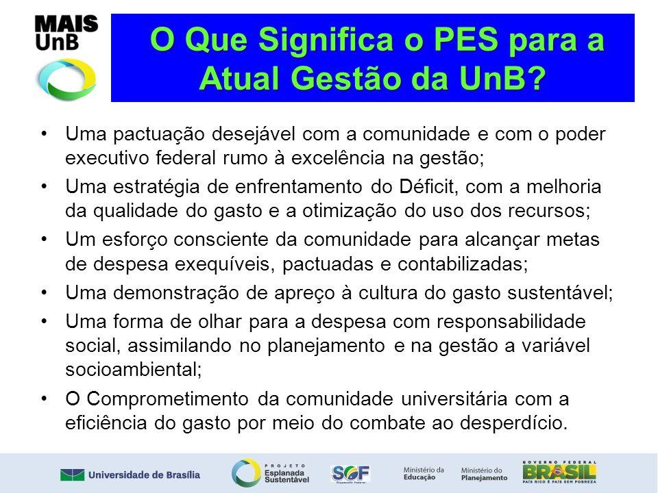 O Que Significa o PES para a Atual Gestão da UnB