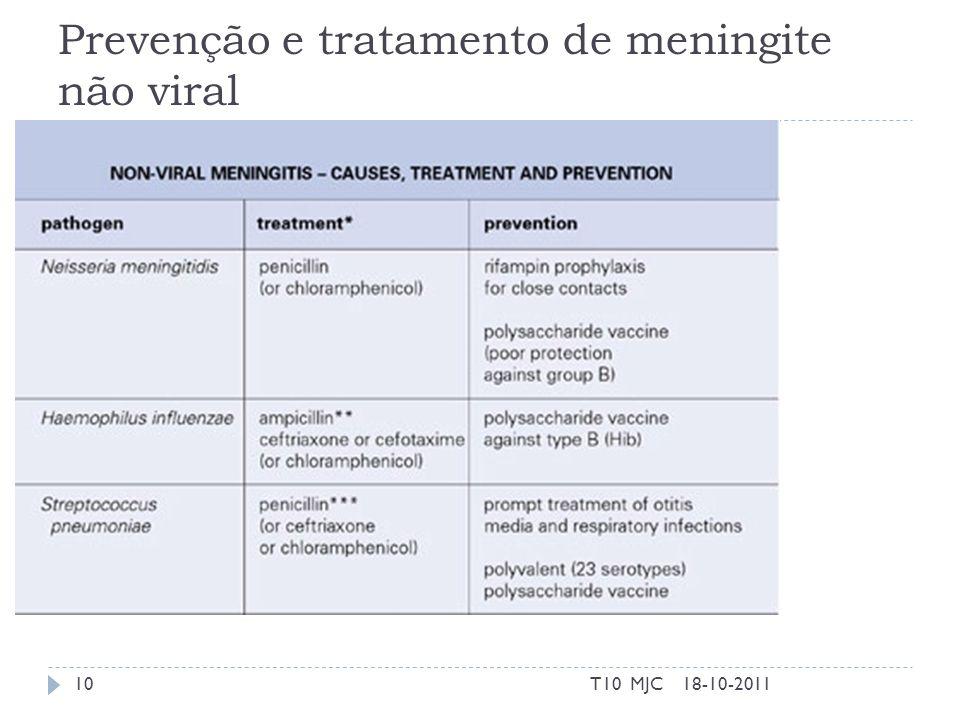 Prevenção e tratamento de meningite não viral