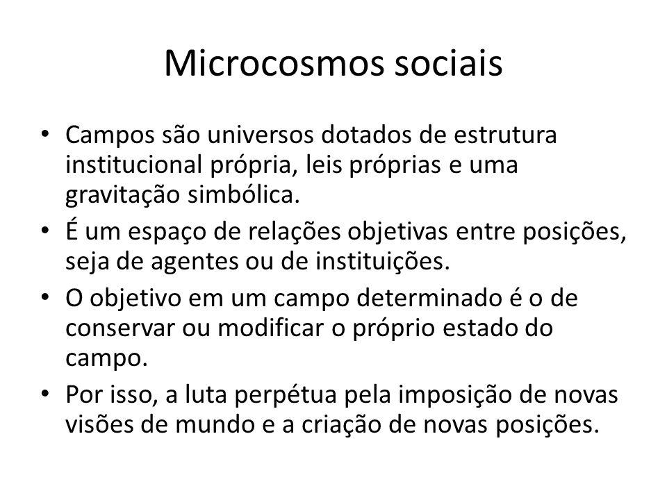 Microcosmos sociais Campos são universos dotados de estrutura institucional própria, leis próprias e uma gravitação simbólica.