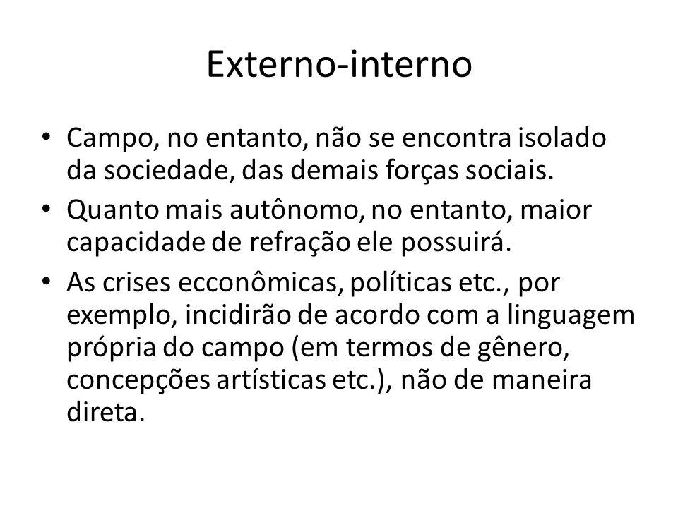 Externo-interno Campo, no entanto, não se encontra isolado da sociedade, das demais forças sociais.